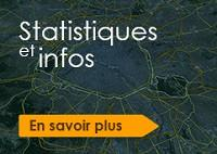 infos statistiques street marketing